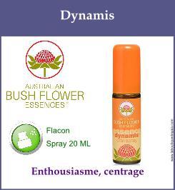 Dynamis spray