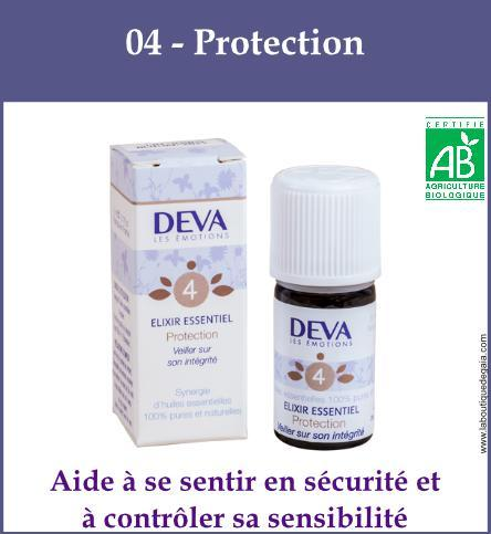 04-Protection