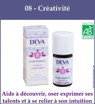 08-Créativité