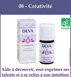 08 creativite