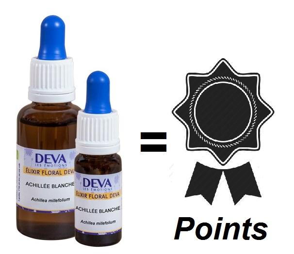 Produits vs points
